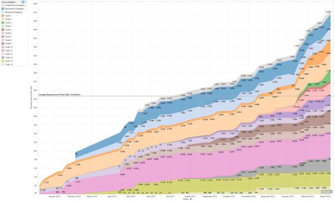 Flow-Rate.JPG